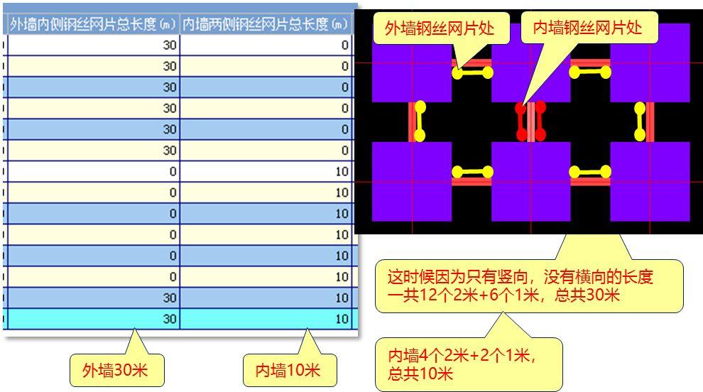 钢丝网片计算规则_搞懂钢丝网片算量原理,手把手教你准确计算